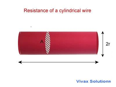 Gcse Coursework Resistance Of A Wire - Physics GCSE