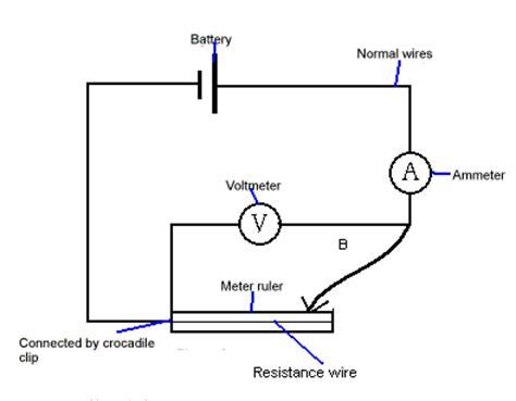 GCSE Physics: Resistance - Blogger